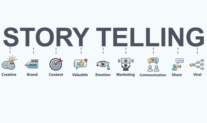 Cos'è lo storytelling e come si applica a un business?